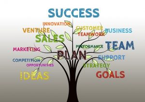 Strategi Bisnis Yang Menguntungkan